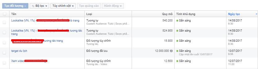 quảng cáo Facebook hiệu quả