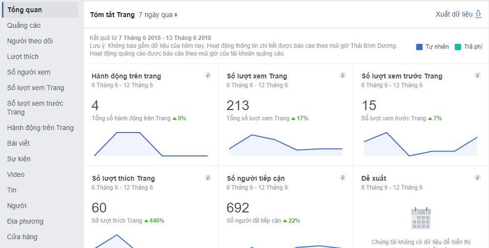 huong dan xem thong tin page facebook - Làm cách nào để xem thông tin chi tiết Fanpage Facebook