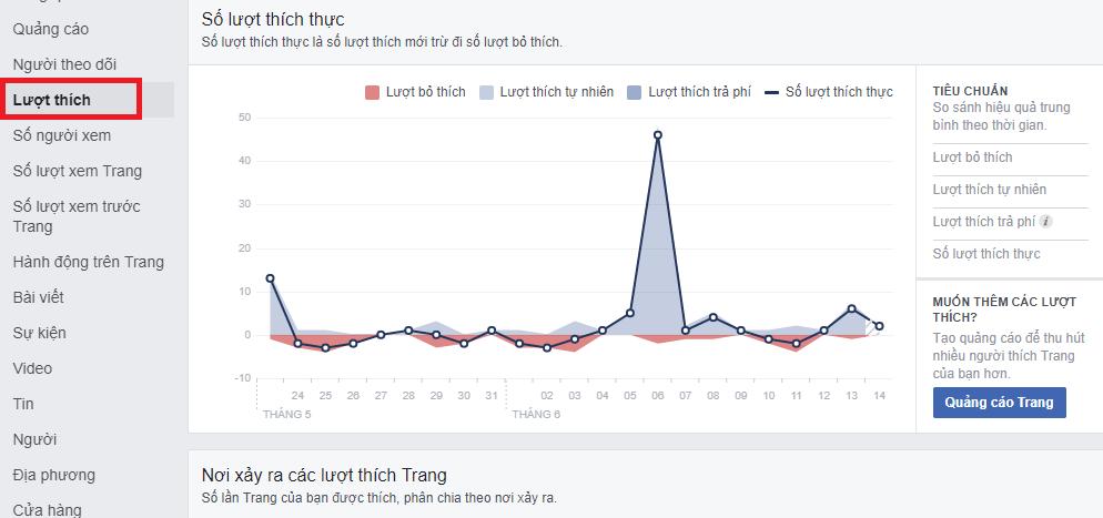 xem luot like trang facebook - Làm cách nào để xem thông tin chi tiết Fanpage Facebook