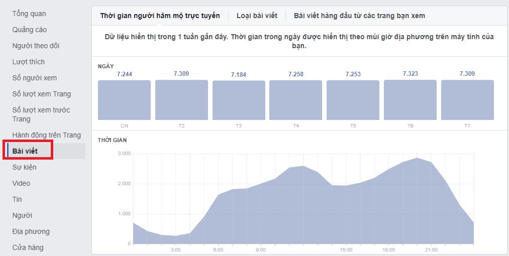 xem thong tin bai viet trang - Làm cách nào để xem thông tin chi tiết Fanpage Facebook