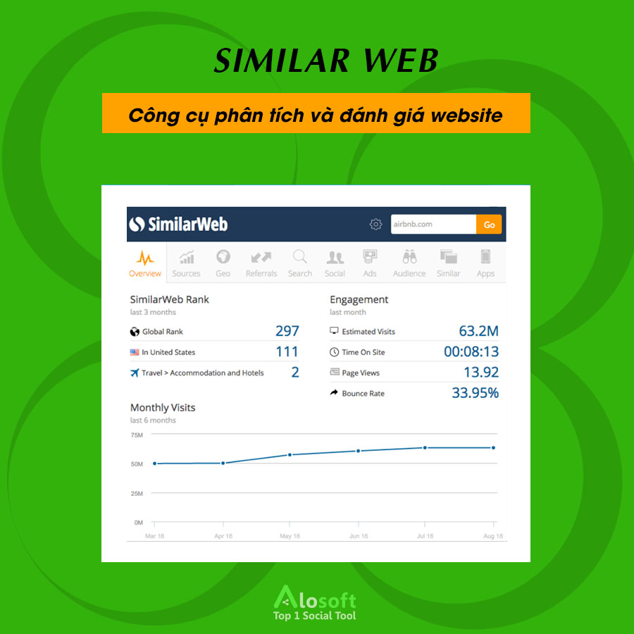 TOP 10 công cụ phân tích đối thủ cạnh tranh miễn phí tốt nhất hiện nay | Alosoft.vn