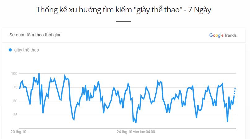 1 23 - Kinh nghiệm kinh doanh lĩnh vực giày thể thao tại Việt Nam