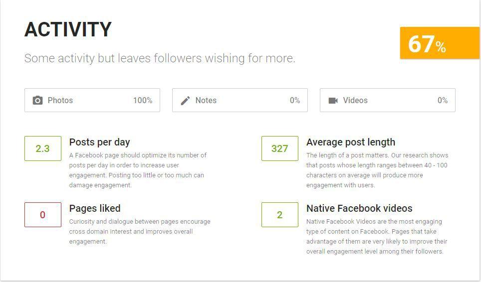 c18 phan tich kinh doanh fanpage libe - Phân tích kinh doanh shop thời trang online Libé trên Fanpage Facebook