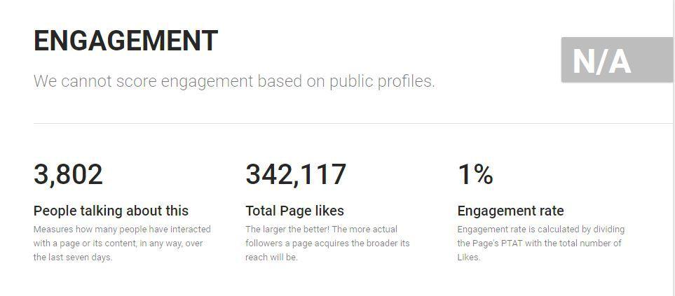 c20 phan tich kinh doanh fanpage libe 1 - Phân tích kinh doanh shop thời trang online Libé trên Fanpage Facebook