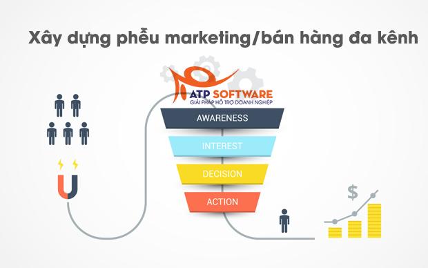 xay-dung-pheu-marketing-ban-hang-da-kenh-1