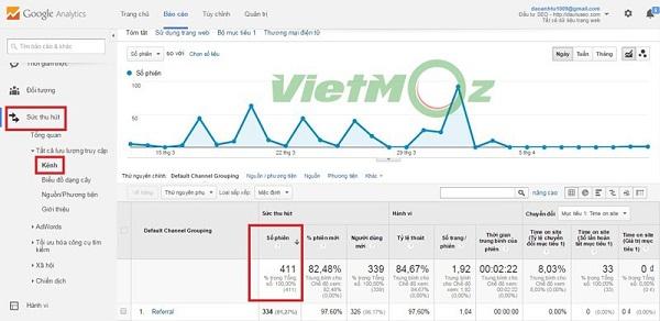 công cụ seo web