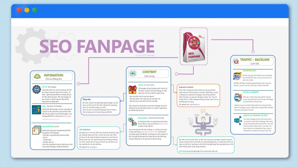 frame1 - SEO Facebook là gì? Cách SEO Facebook thành công nhất