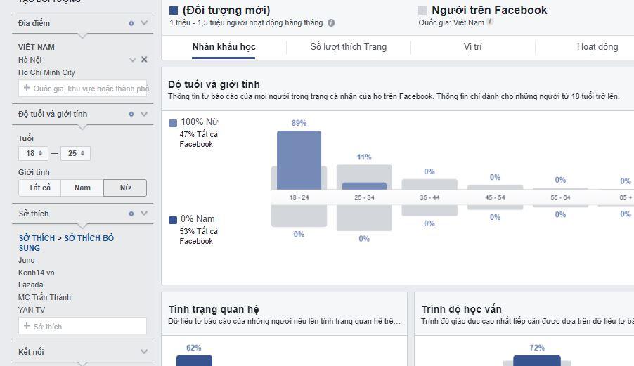 kiem tra trong audience insights - Hướng dẫn sử dụng Simple UID để phân tích quảng cáo Facebook đối thủ