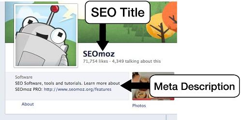 seo title - SEO Facebook là gì? Cách SEO Facebook thành công nhất