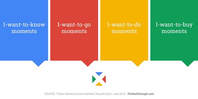 4 xu hướng này sẽ thay đổi ngành marketing trong năm mới, đã là marketer mà bàng quan thì cầm chắc thất bại! - Ảnh 2.