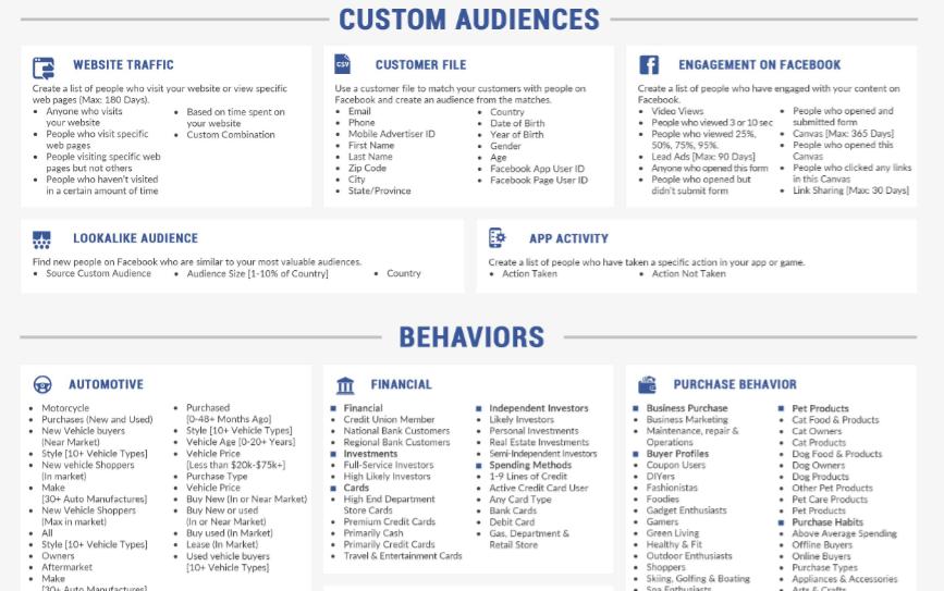 CA - Hướng dẫn tạo chiến dịch quảng cáo Facebook Ads