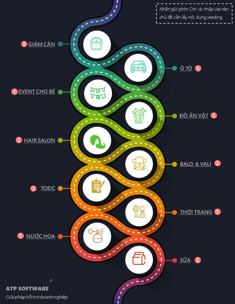 Slide3 - Tổng hợp các mẫu Seeding hơn 50 ngành nghề phổ biến nhất Facebook