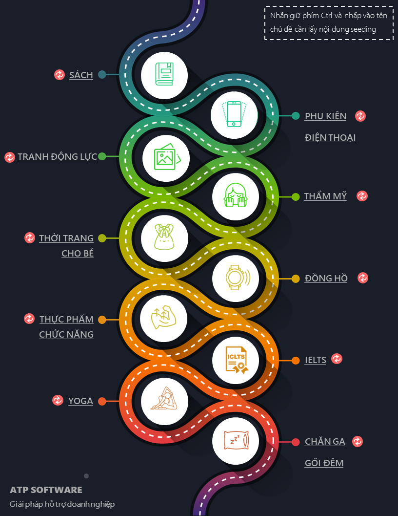 Slide4 - Tổng hợp các mẫu Seeding hơn 50 ngành nghề phổ biến nhất Facebook