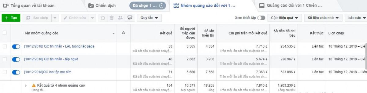 ket qua tu quang cao tin nhan - Chatbot là gì? Giải mã Chatbot Viral trên Facebook - Bí mật của các chuyên gia!